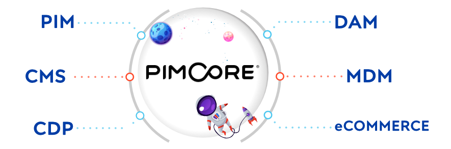 The best features of Pimcore CMS: How to use them and when