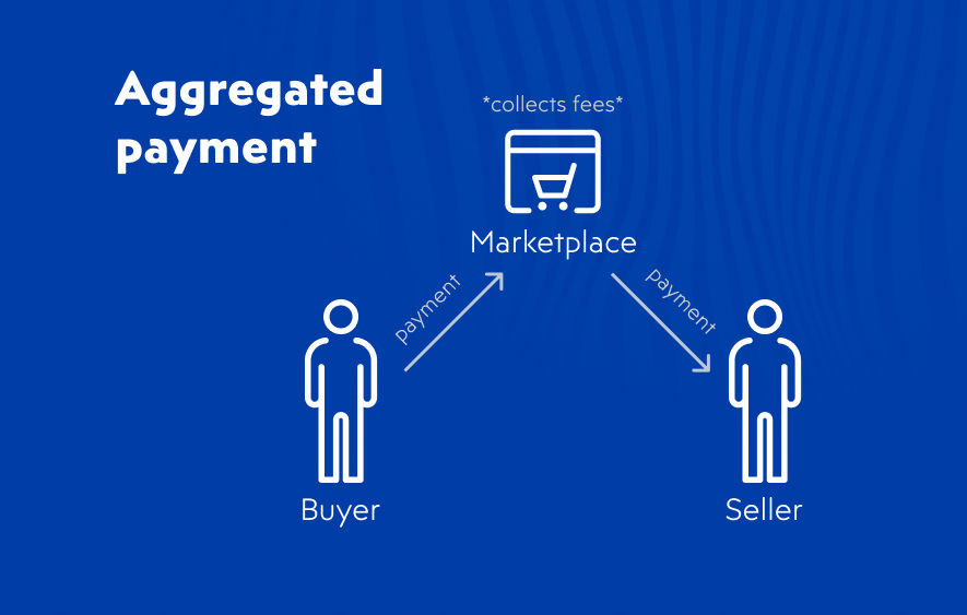 Online marketplace series: Laying the foundations for your online marketplace