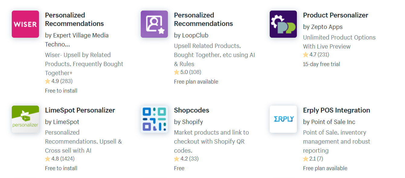 Best Magento alternatives for your eCommerce: The Ultimate comparison