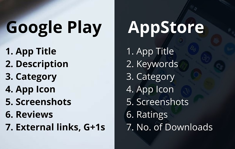 A Quick Guide to App Store Optimization