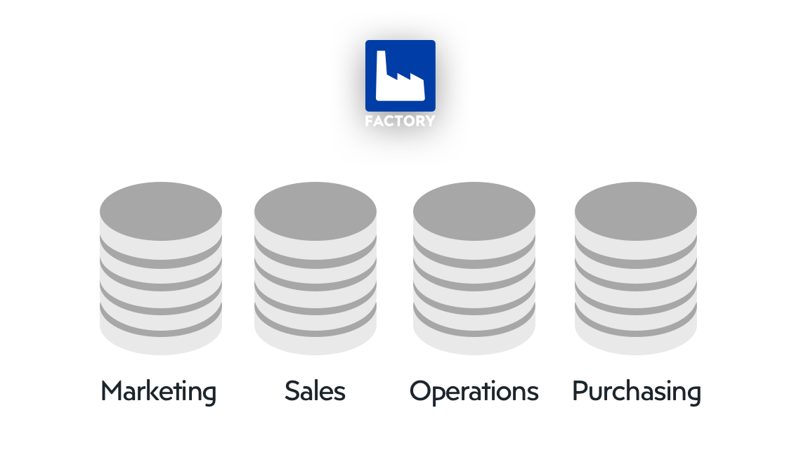 What is a data silo and why is it bad for your organization?