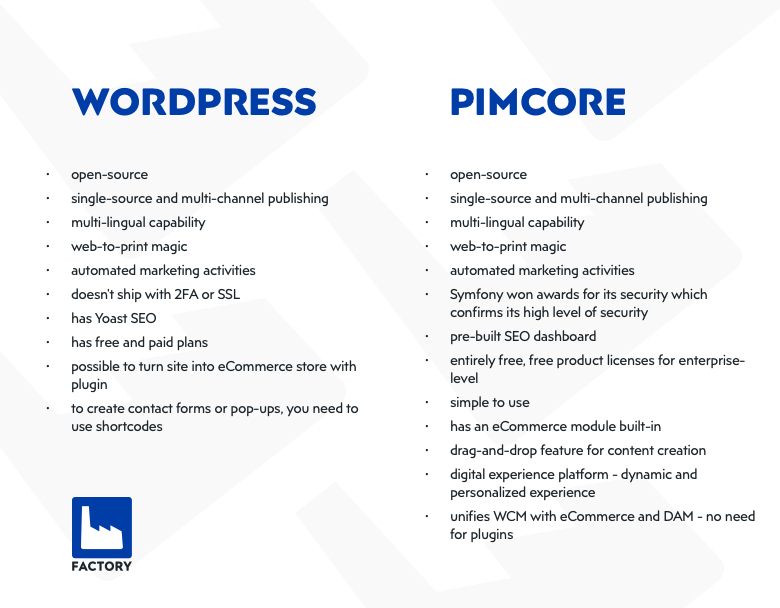 WordPress alternatives – which one are you going to use next? Here is our brief
