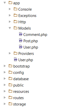 How to build a good API: Relationships and endpoints