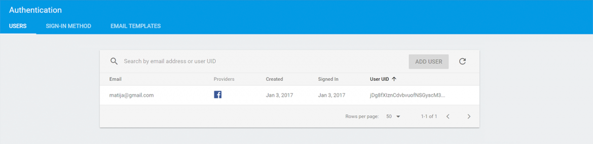 Working with Google Firebase – Introduction and using Authentication service