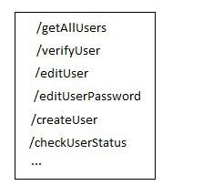 Laravel practical guide for using XAMPP