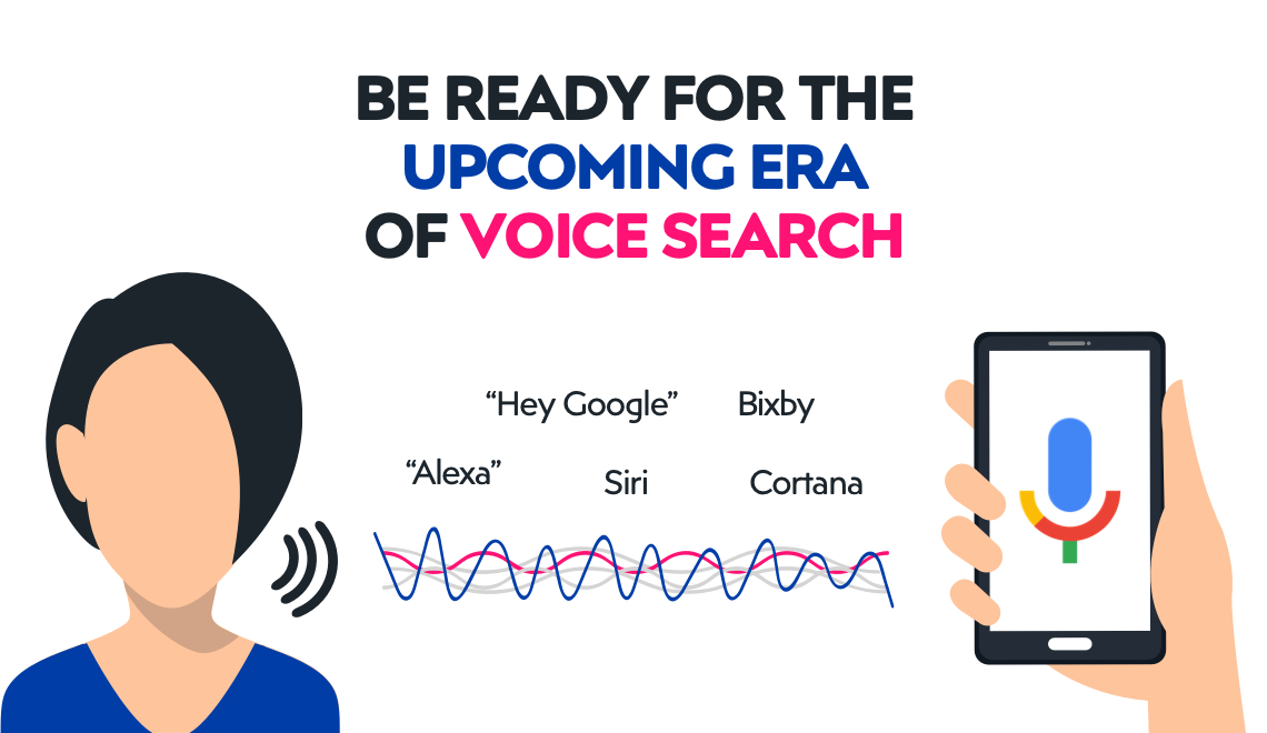 Voice search optimization in eCommerce