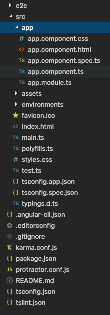 How to use WordPress API and Angular 2 with an example