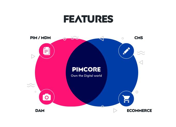 pimcore products